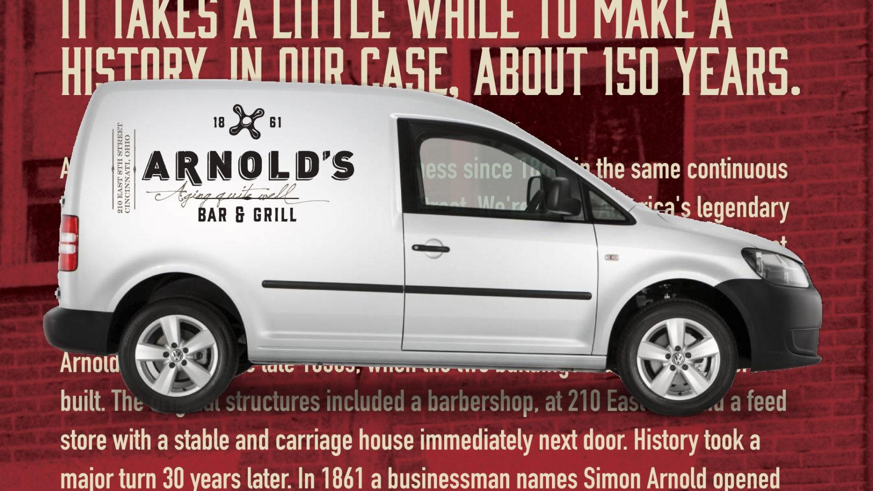 Arnolds_BrandingSlides_13